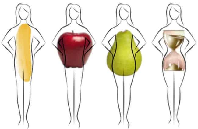 如何摆脱梨形身材,拥有完美线条?