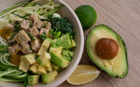 牛油果会使人发胖还是有助于减肥?