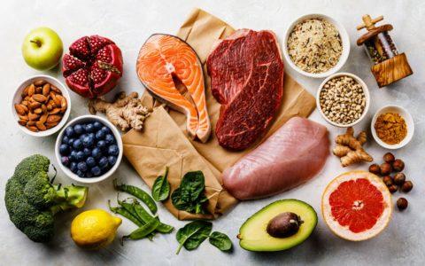如何判断自己是否饮食营养均衡?